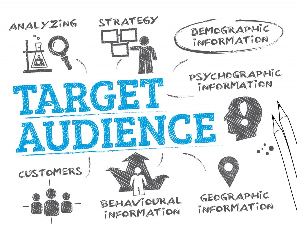 Engage With a Target Audience